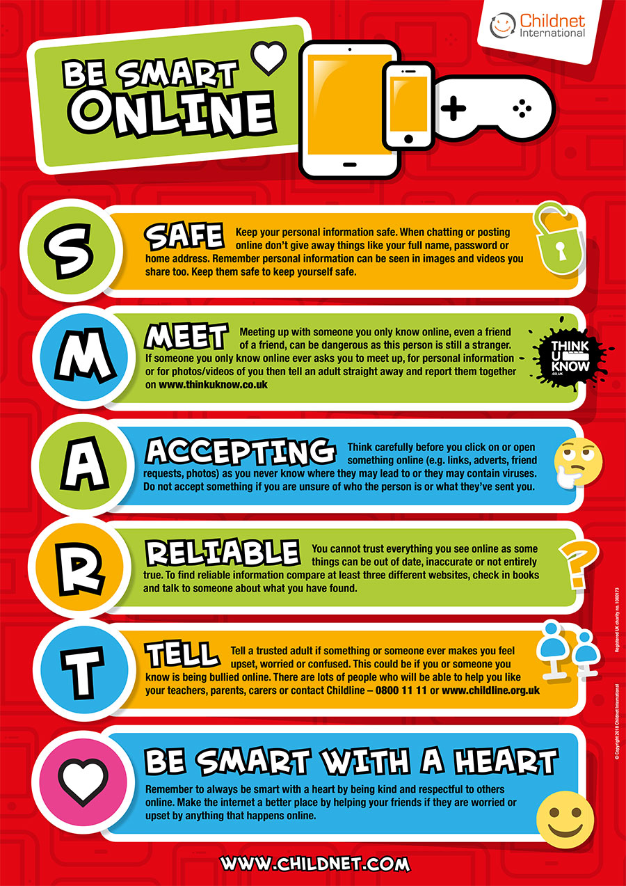SMART-rules-poster-A3-Free