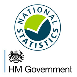 Gov.uk Statistics for Schools